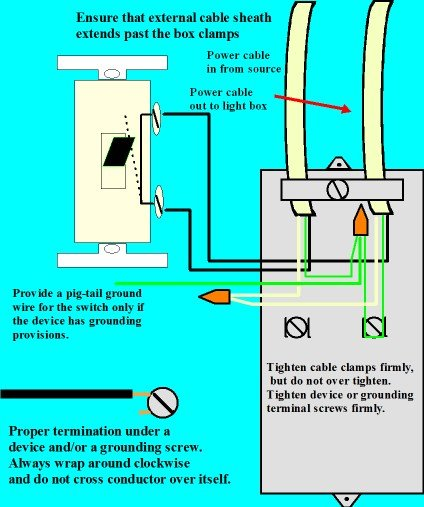 how to wire a fluorescent light fixture a diagram how wiring diagram for fluorescent light fixture wiring diagram on how to wire a fluorescent light fixture