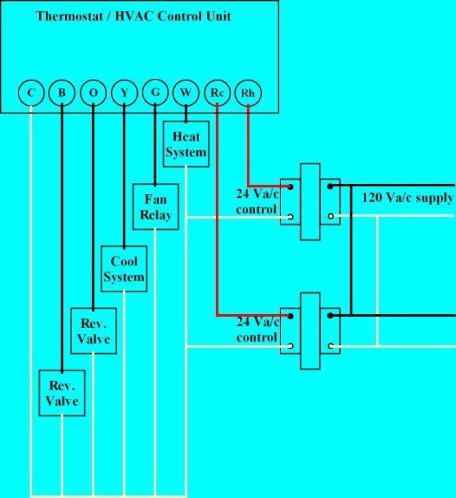 central air conditioning wiring schematic wiring diagram central air conditioner wiring diagram diagrams