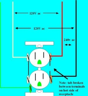 Kitchen Split Receptacle Circuits : Electrical Online