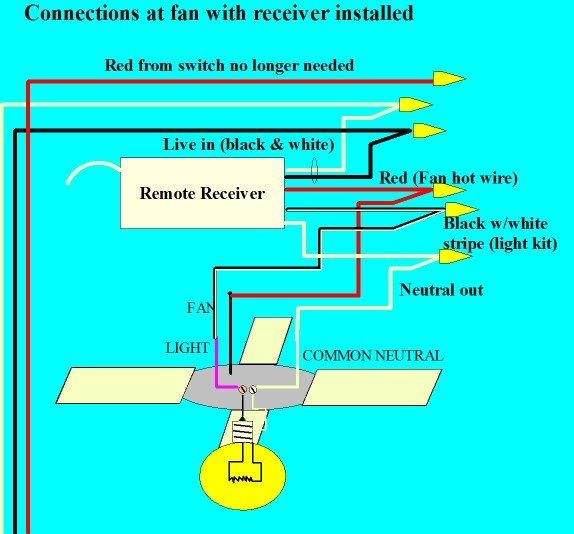 Ceiling fan remote conversion final connections hunter pacific ceiling fan wiring diagram efcaviation com bahama ceiling fan wiring diagram at bakdesigns.co