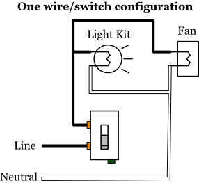 6 Wire Outlet Wiring Diagram, 6, Free Engine Image For