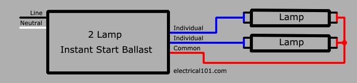Ballast Wiring