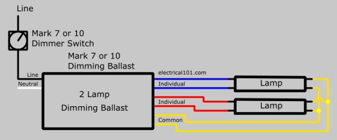lutron ecosystem dimming ballast wiring diagram lutron lutron ecosystem dimming ballast wiring diagram wiring diagrams on lutron ecosystem dimming ballast wiring diagram