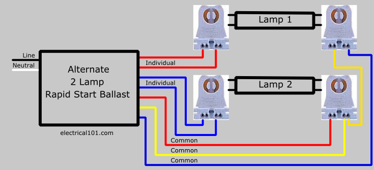 How To Replace 2 Lamp Series Ballast With Parallel 2