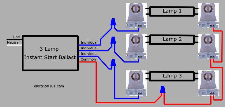 Workhorse Ballast Wiring Diagram – Fluorescent Ballast Wiring Diagram