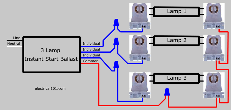 Stunning 4 Light Ballast Wiring Diagram Gallery Diagram symbol – Lithonia T8 4 Bulb Wiring-diagram