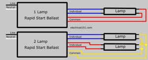 Series Ballast Wiring 1 to 3 Lamps  Electrical 101