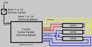 Dimming Ballasts Wiring  Electrical 101