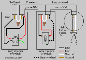Dimmer Switch Wiring  Electrical 101