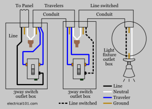 3way Switch Wiring  Electrical 101