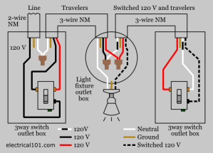 3way Switch Wiring  Electrical 101