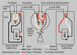 3way Switch Wiring  Electrical 101
