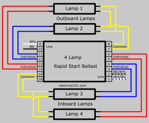 Series Ballast Wiring  Electrical 101