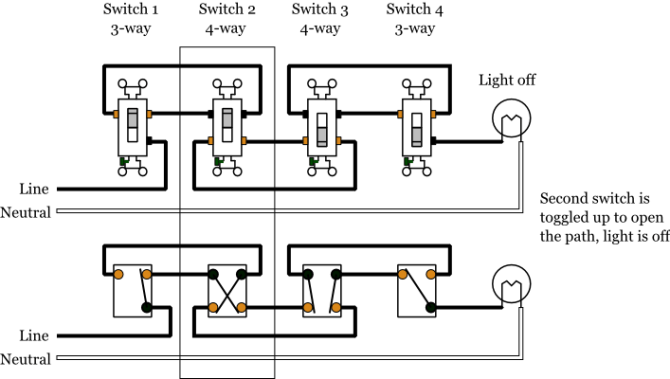 4way switches  electrical 101