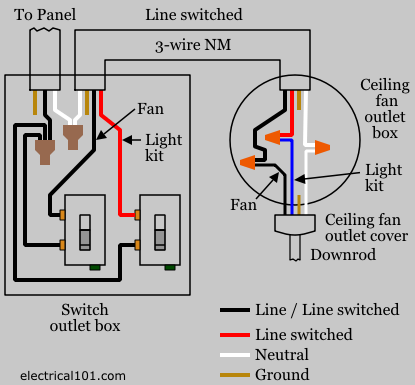 Wiring in a ceiling fan with light on one switch www ceiling fan switch wiring electrical 101 mozeypictures Choice Image