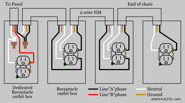 dedicated circuits  electrical 101