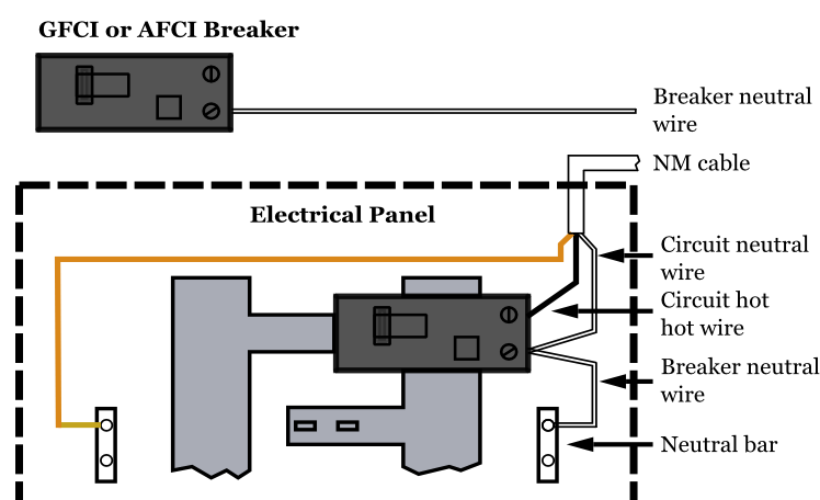 Enchanting Switched Gfci Outlet Wiring Diagram Image Collection ...