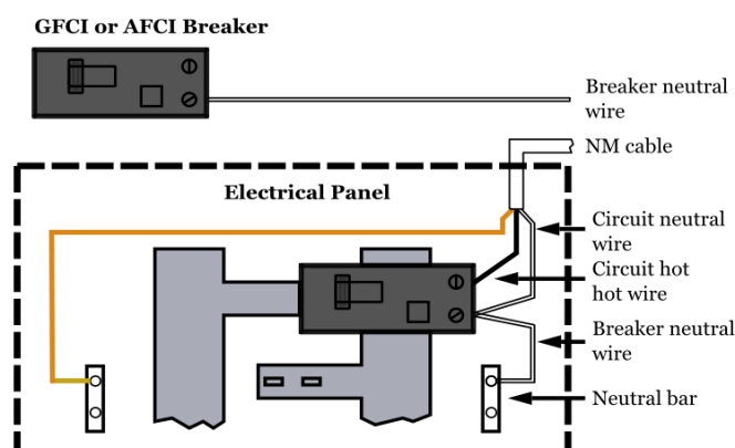 gfci outlet internal wiring diagram wiring diagram gfci outlet wiring methods