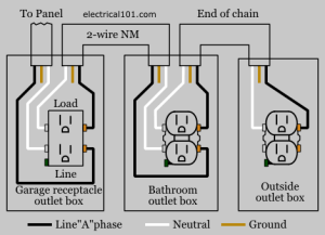 GFCI Load Wiring  Electrical 101