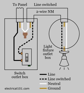 switched outlet wiring diagram wiring diagram wiring diagrams double gang box do it yourself help wiring diagrams for a half hot switched outlet