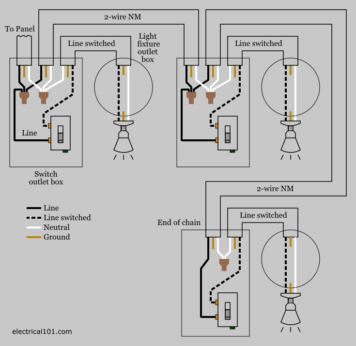 Wiring A Photocell Switch - Trusted Wiring Diagrams