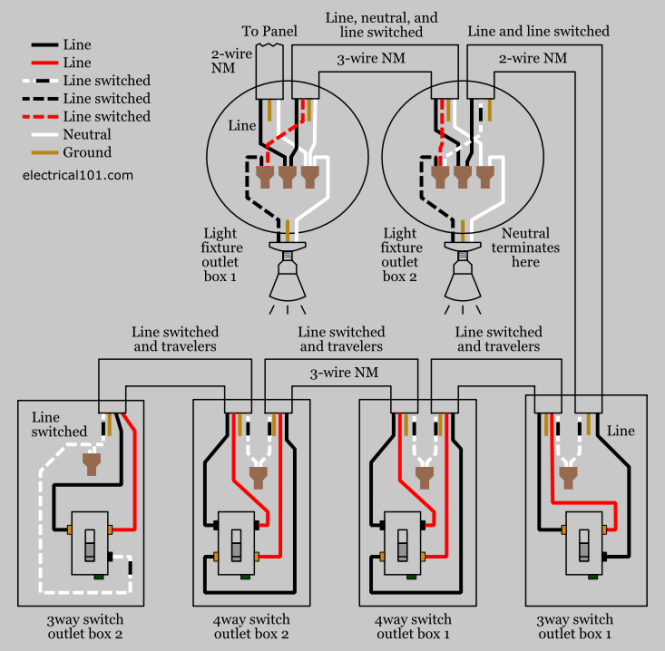 Wiring Diagram 3 Way Switch With Outlet The Wiring – Wiring Diagram For Light Switch And Outlet