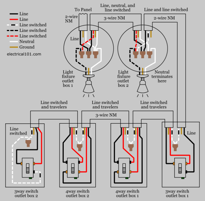 How To Wire A Light Fixture With 4 Wires