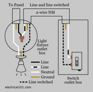 Light Switch Wiring  Electrical 101