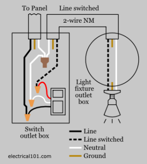 Photocells & Timers  Electrical 101