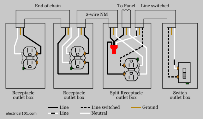 2 Way Switch With Power Feed Via Switch Two Lights further 213147 as well 3 Way Switch Question 964727 likewise Double Outlet Box Wiring Diagram moreover 4way Switch Wiring Using Nm Cable. on light switch receptacle wiring diagram