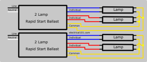 Series Ballast Wiring 4 Lamps  Electrical 101