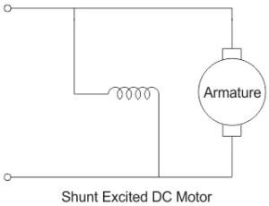 DC Shunt Motor: Speed Control & Characteristics | Electrical4U