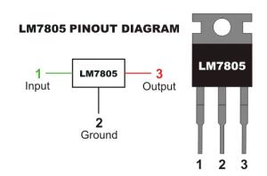 Voltage Regulator 7805 | Electrical4U