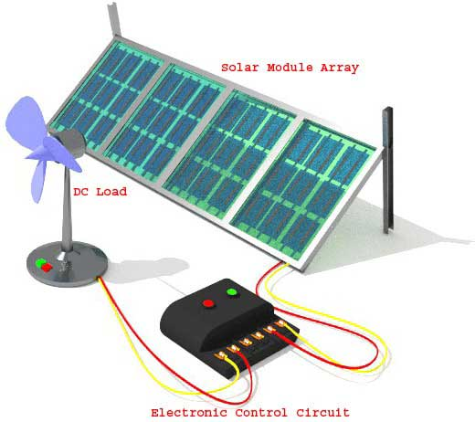 Home Solar Power System Design Off Grid Wiring
