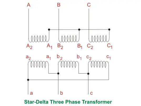 Transformer Banking Diagrams