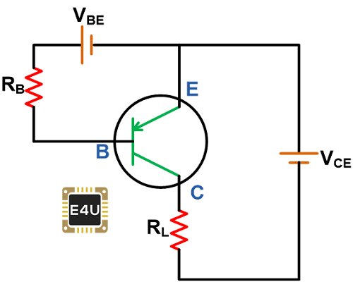 pnp transistor how does it work symbol  working