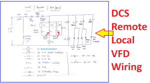 VFD Start Stop Through DCS Remote Local | Electrical4u