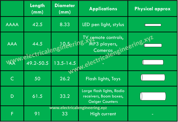 battery-sizes-table