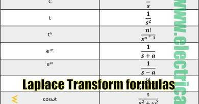 laplace-transform-formula-cover