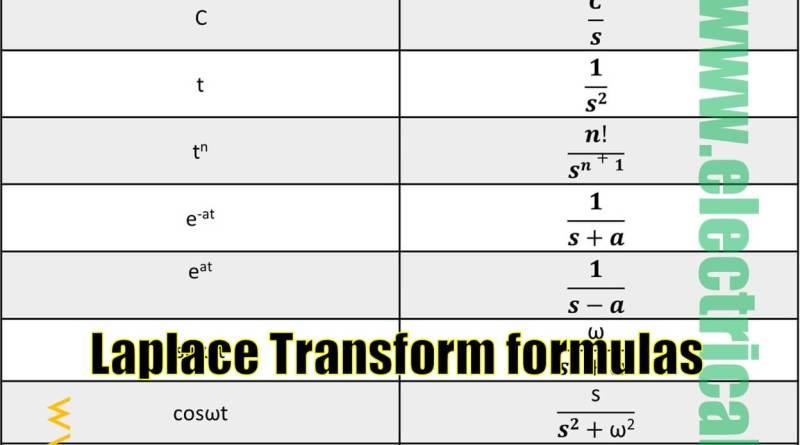 laplace-transform-formula-cover