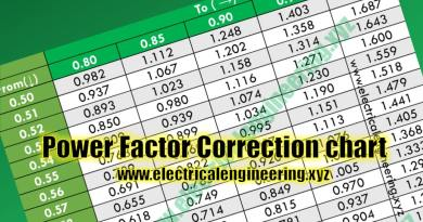 power-factor-correction-chart