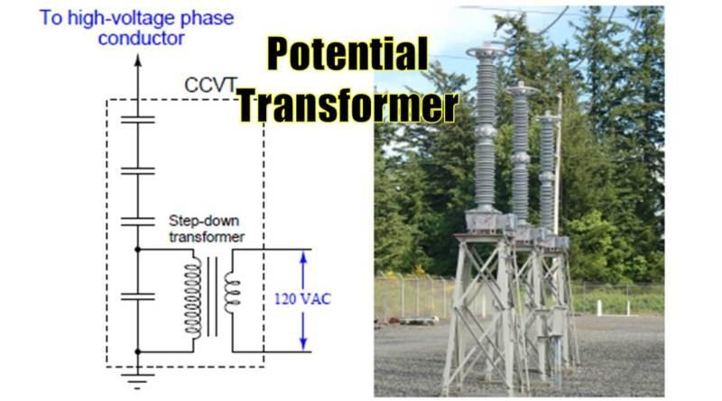 potential-transformer-whitepaper