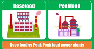 difference-base-load-peak-load-power-plants