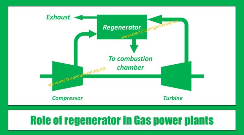 what-is-role-of-regenerator-in-gas-power-plants