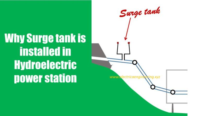 why-surge-tank-is-installed-in-close-conduit-hydroelectric-power-plants