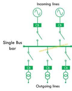 single-bus-bar-arrangement-connections