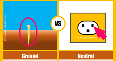 difference-between-neutral-and-ground