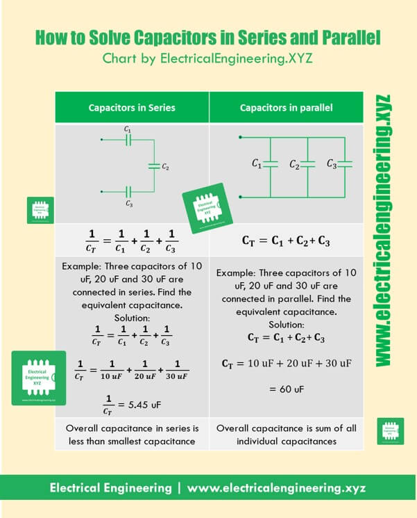 how-to-solve-capacitors-in-series-and-parallel-chart