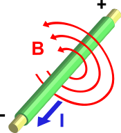 Current Voltage Electromegnatism