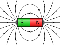 magnetic-field-and-magnetic-force